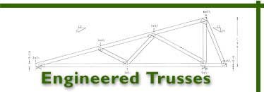 Rapid roof truss for custom engineered trusses stud frame for Engineered roof trusses prices
